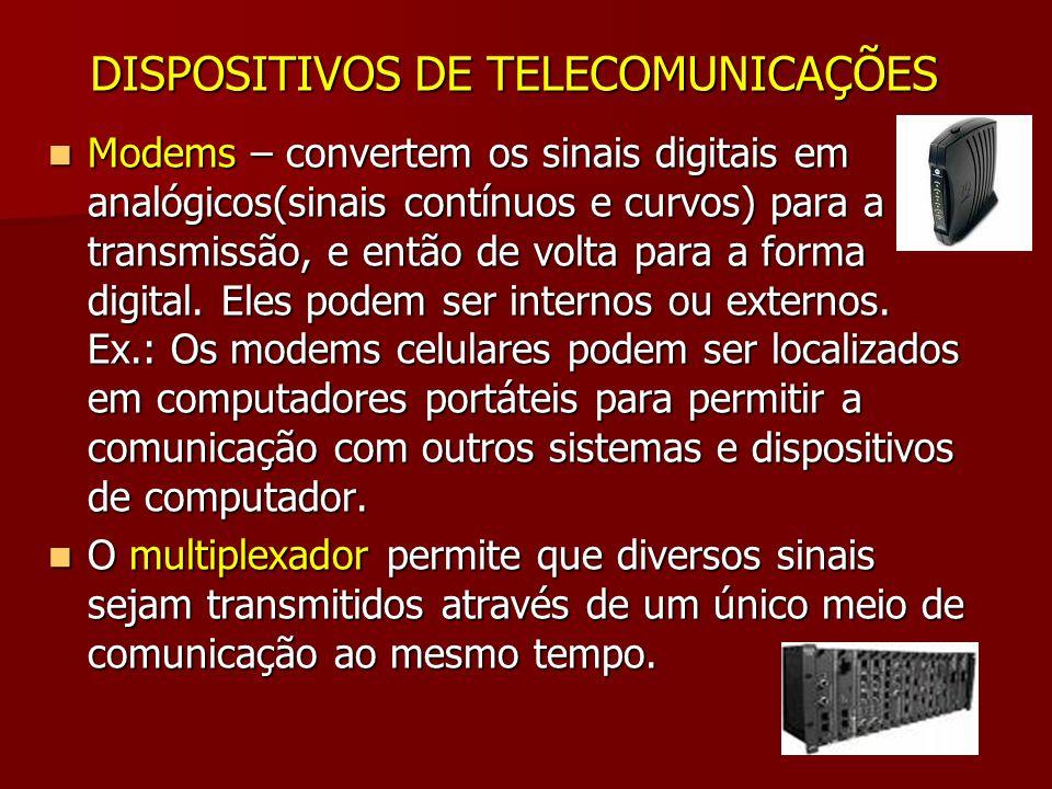 DISPOSITIVOS DE TELECOMUNICAÇÕES