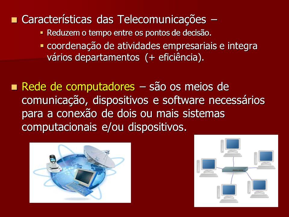 Características das Telecomunicações –