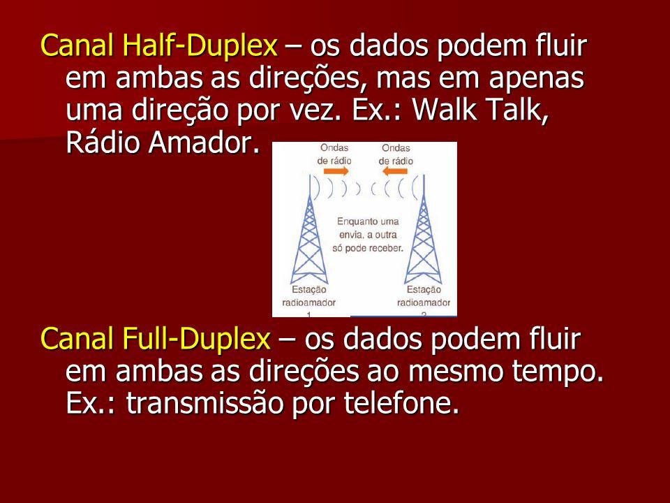 Canal Half-Duplex – os dados podem fluir em ambas as direções, mas em apenas uma direção por vez. Ex.: Walk Talk, Rádio Amador.