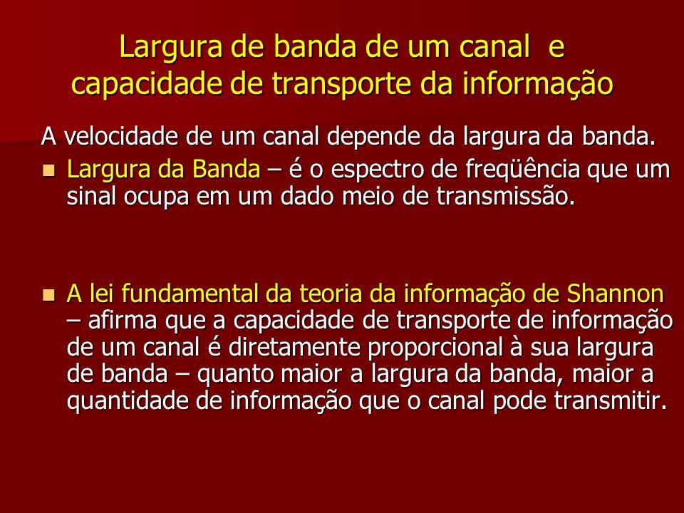 Largura de banda de um canal e capacidade de transporte da informação