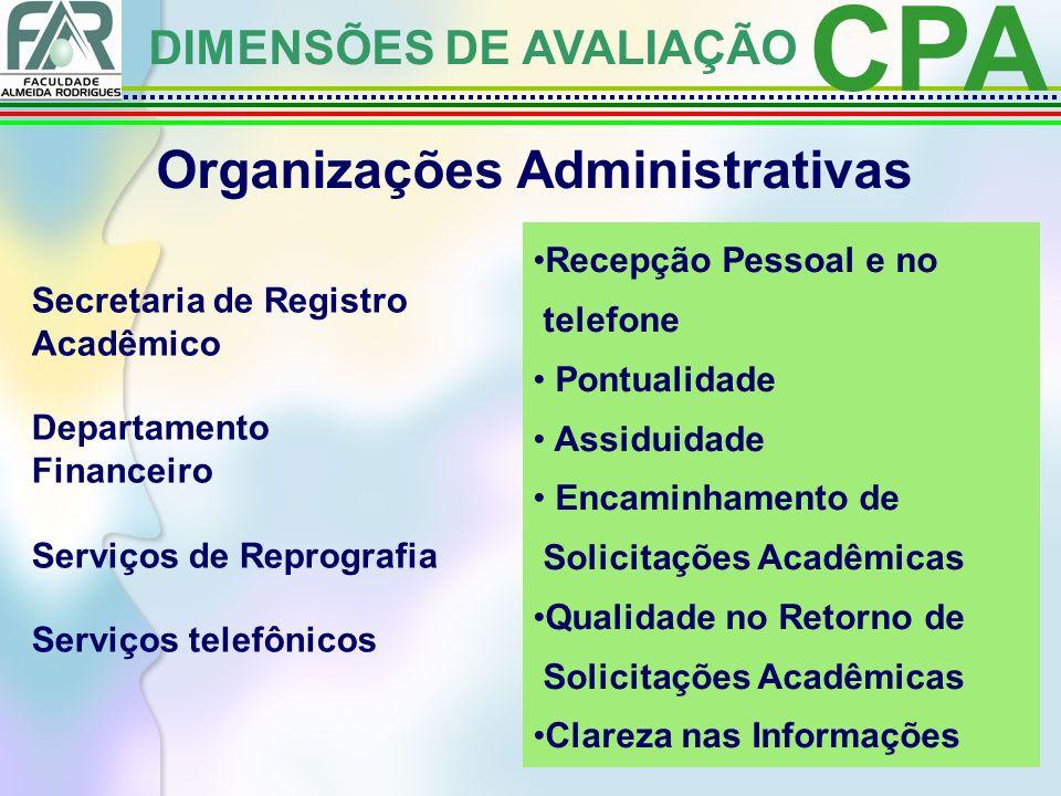 Organizações Administrativas