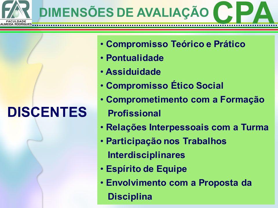 CPA DISCENTES DIMENSÕES DE AVALIAÇÃO Compromisso Teórico e Prático