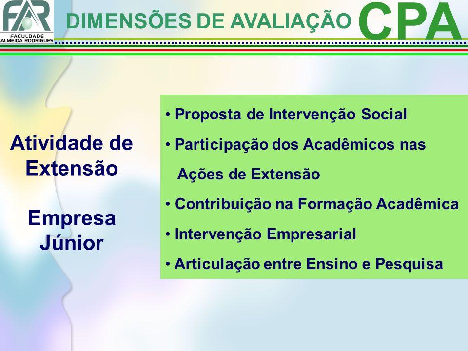 CPA DIMENSÕES DE AVALIAÇÃO Atividade de Extensão Empresa Júnior