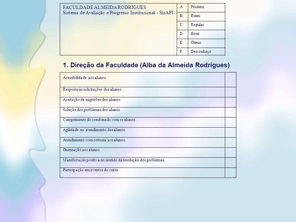 1. Direção da Faculdade (Alba da Almeida Rodrigues)