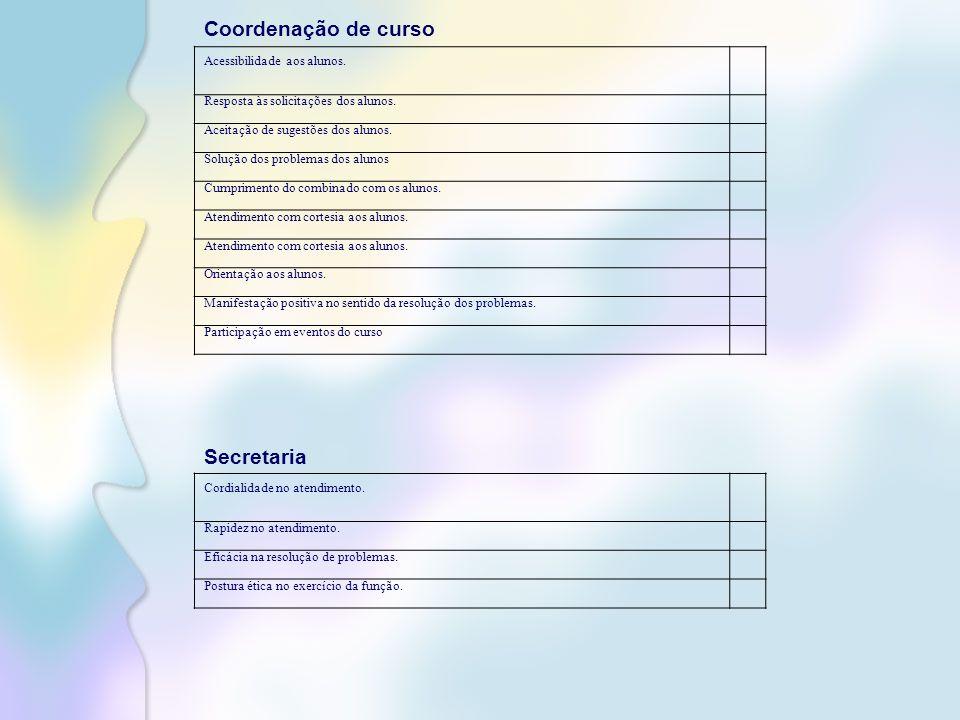 Coordenação de curso Secretaria Acessibilidade aos alunos.
