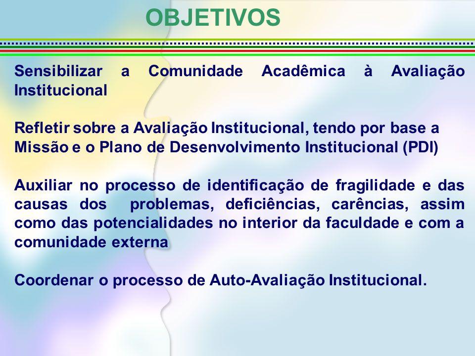 OBJETIVOS Sensibilizar a Comunidade Acadêmica à Avaliação Institucional. Refletir sobre a Avaliação Institucional, tendo por base a.