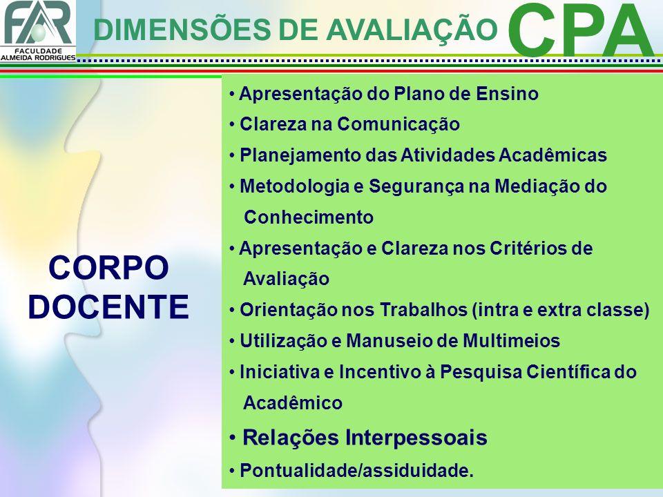 CPA CORPO DOCENTE DIMENSÕES DE AVALIAÇÃO Relações Interpessoais