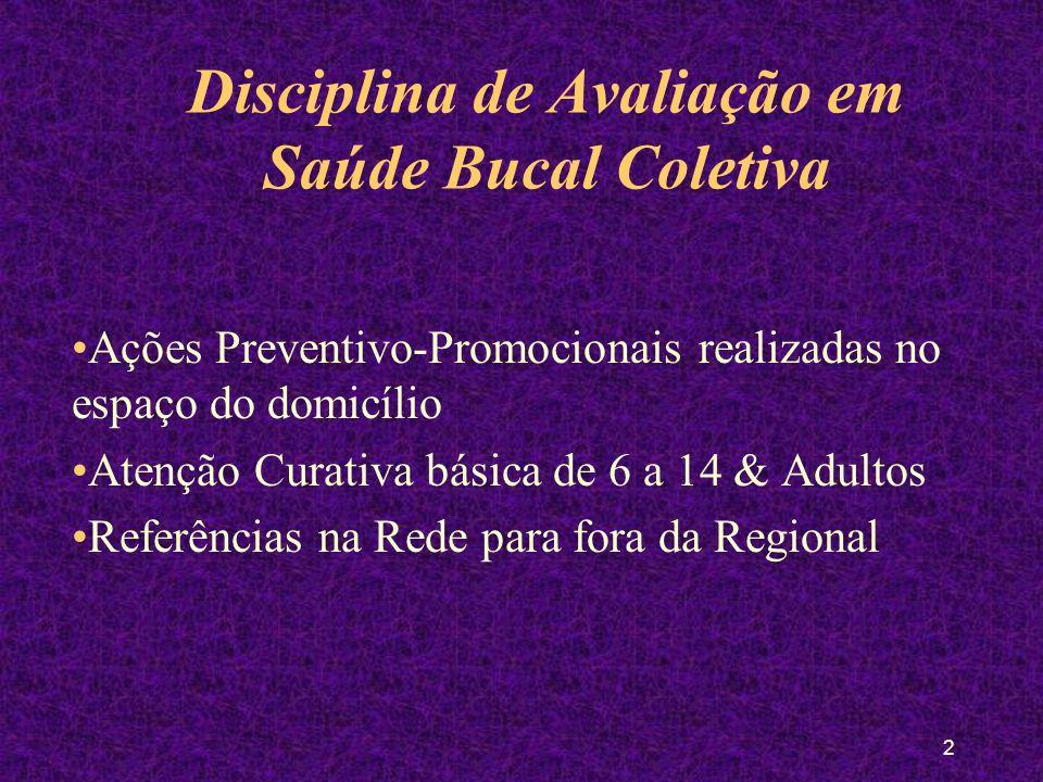 Disciplina de Avaliação em Saúde Bucal Coletiva