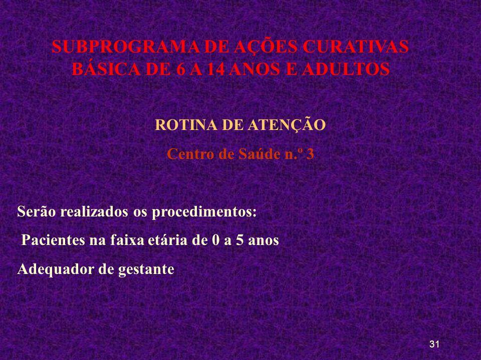 SUBPROGRAMA DE AÇÕES CURATIVAS BÁSICA DE 6 A 14 ANOS E ADULTOS