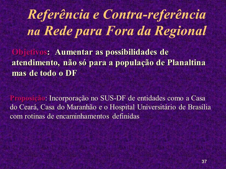 Referência e Contra-referência na Rede para Fora da Regional
