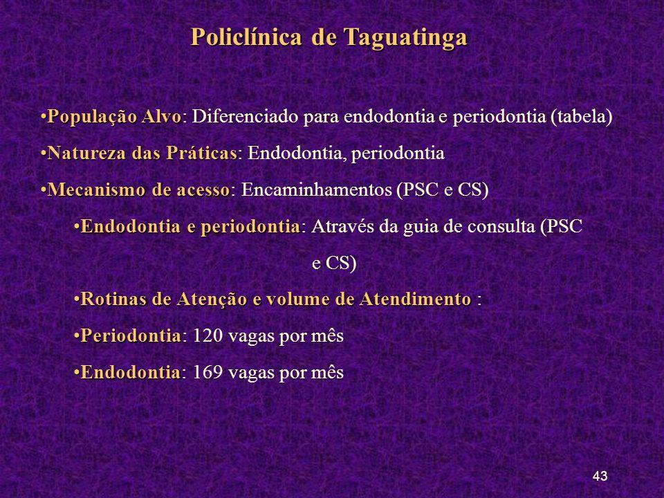 Policlínica de Taguatinga