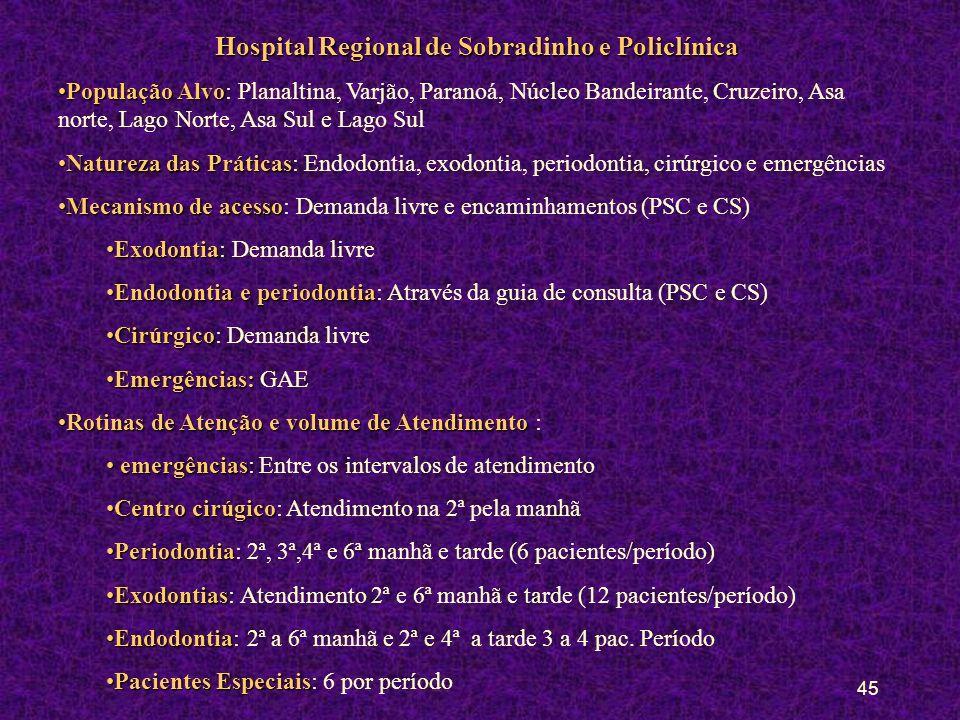 Hospital Regional de Sobradinho e Policlínica
