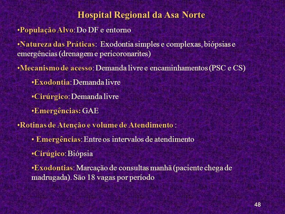 Hospital Regional da Asa Norte