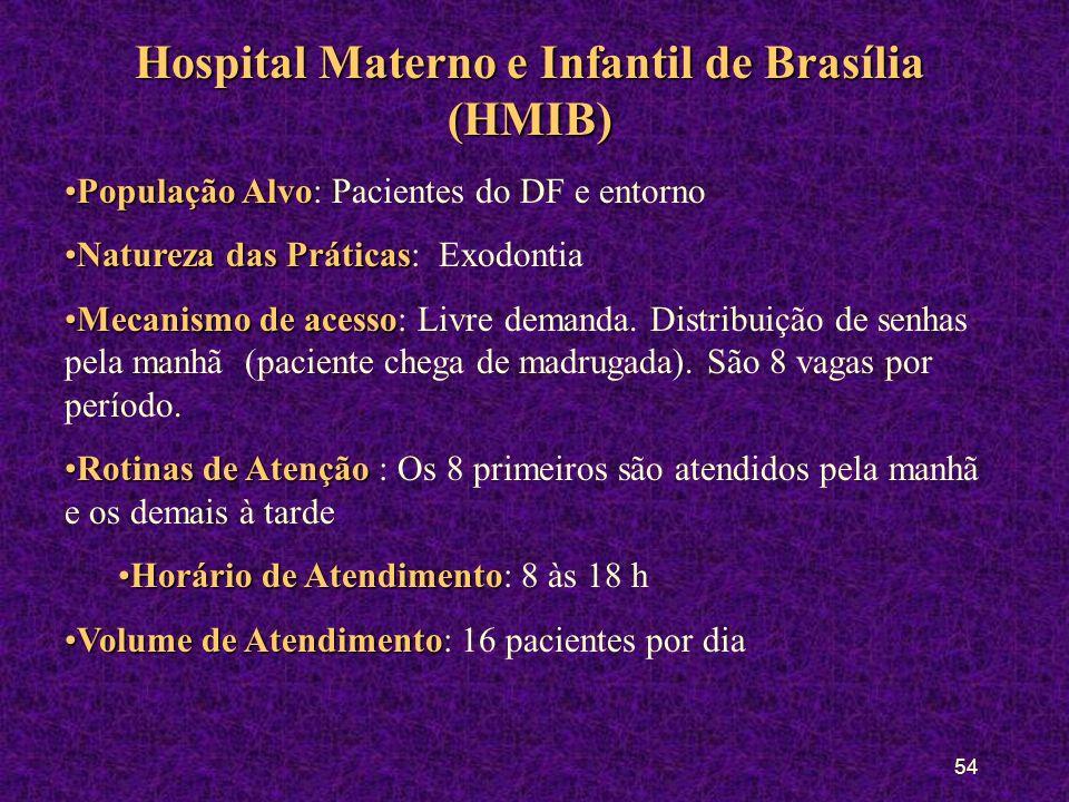 Hospital Materno e Infantil de Brasília (HMIB)