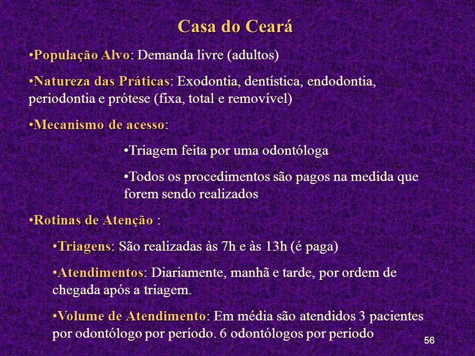 Casa do Ceará População Alvo: Demanda livre (adultos)