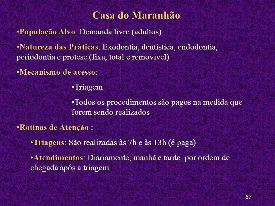 Casa do Maranhão População Alvo: Demanda livre (adultos)