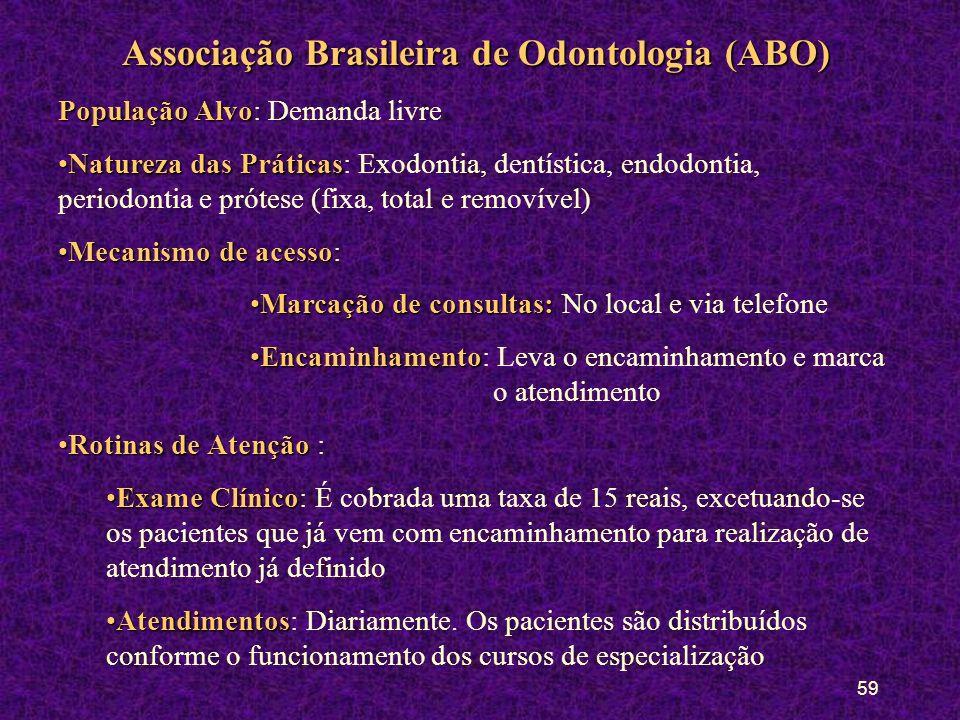 Associação Brasileira de Odontologia (ABO)