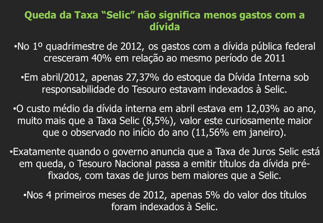 Queda da Taxa Selic não significa menos gastos com a dívida