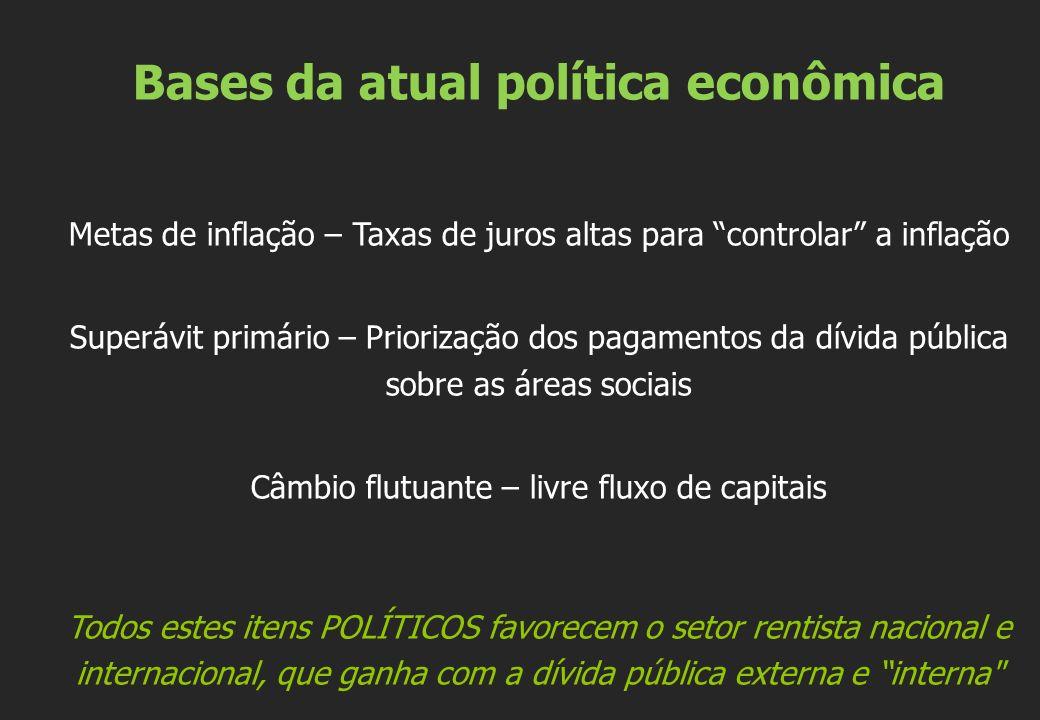 Bases da atual política econômica