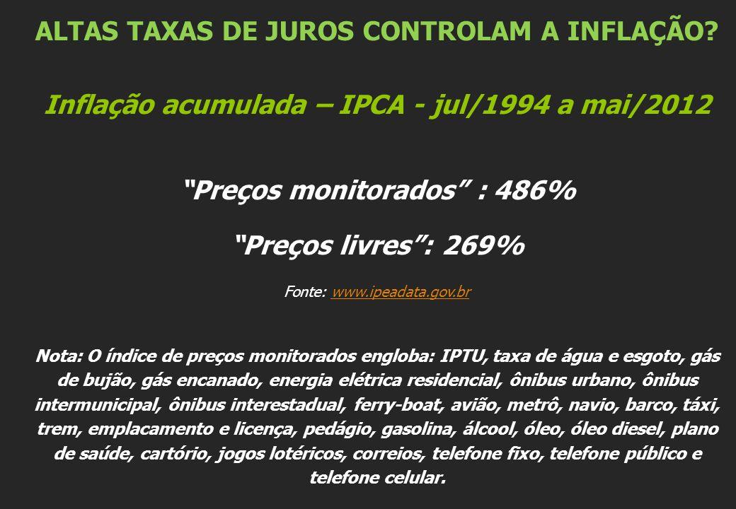 ALTAS TAXAS DE JUROS CONTROLAM A INFLAÇÃO