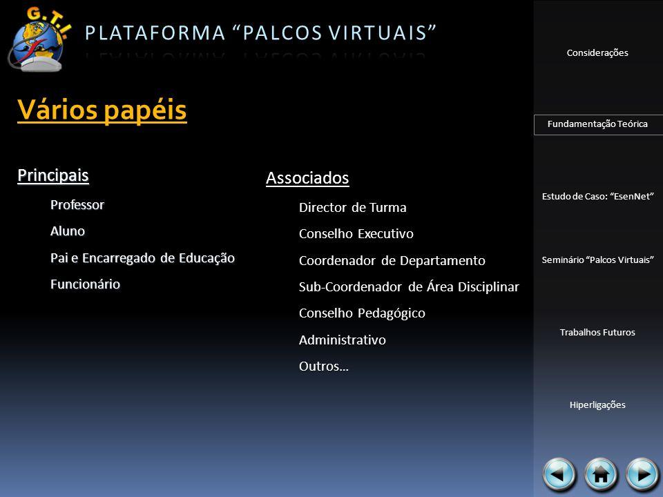 Vários papéis Principais Associados Professor Director de Turma Aluno