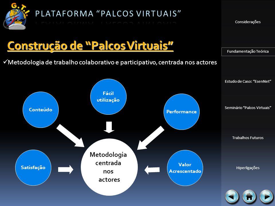 Construção de Palcos Virtuais