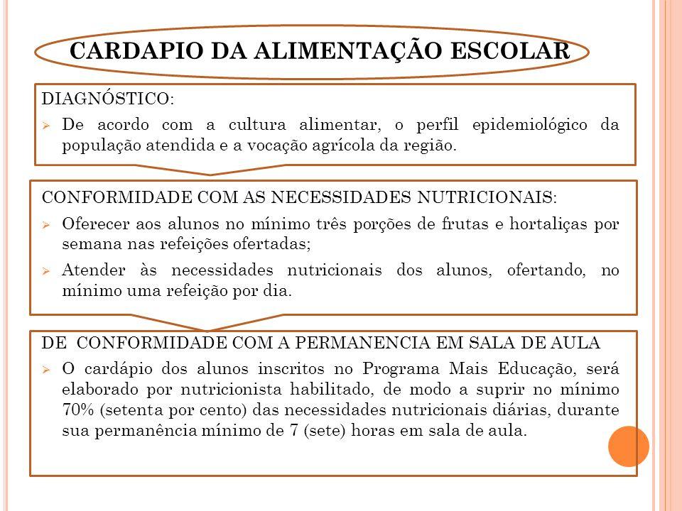CARDAPIO DA ALIMENTAÇÃO ESCOLAR
