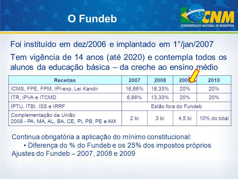 O Fundeb Foi instituído em dez/2006 e implantado em 1°/jan/2007