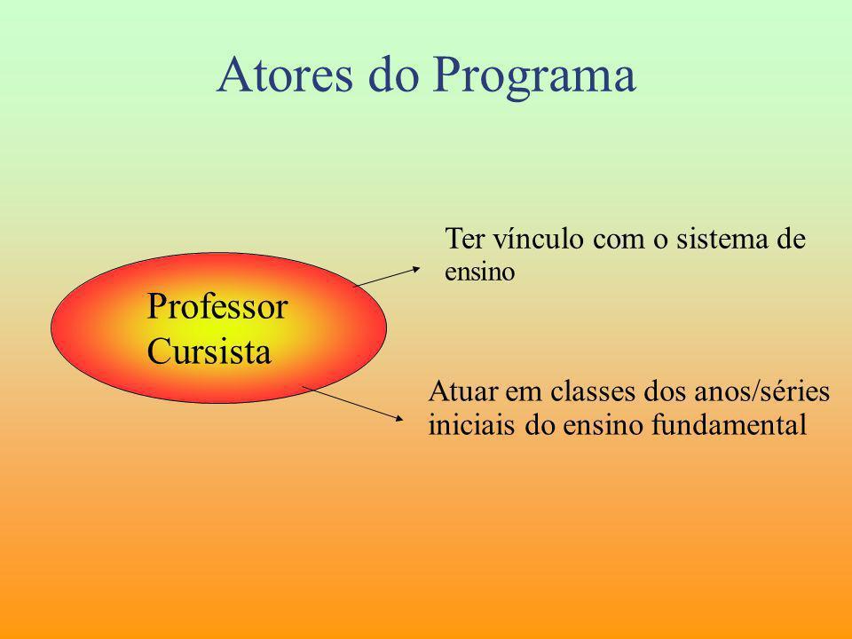 Atores do Programa Professor Cursista