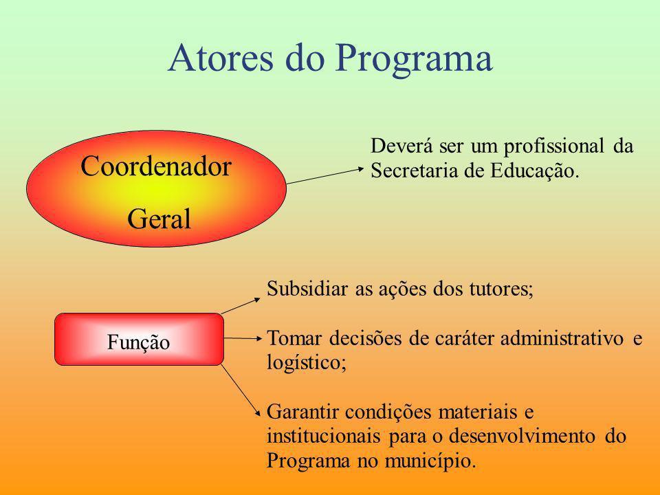 Atores do Programa Coordenador Geral