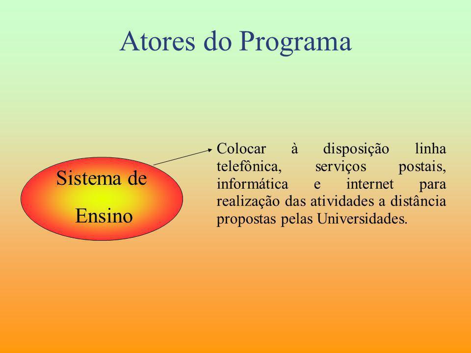 Atores do Programa Sistema de Ensino