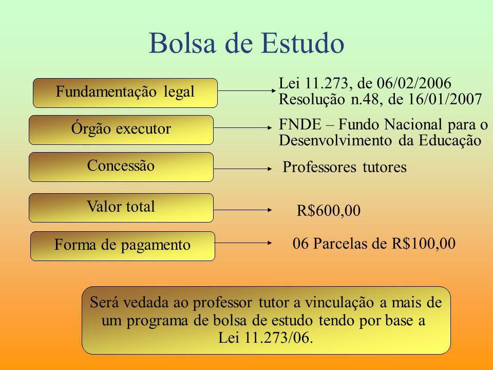 Bolsa de Estudo Lei 11.273, de 06/02/2006 Fundamentação legal