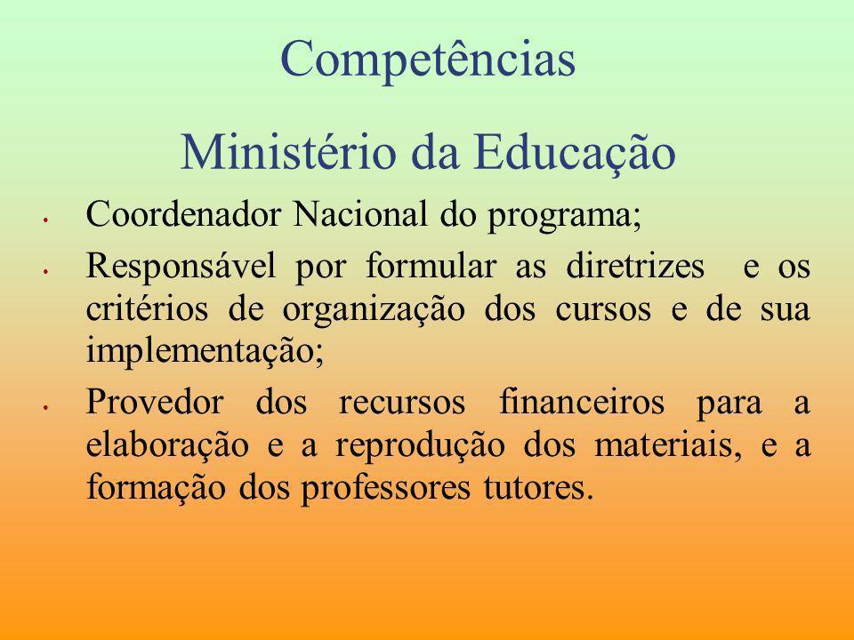 Competências Ministério da Educação