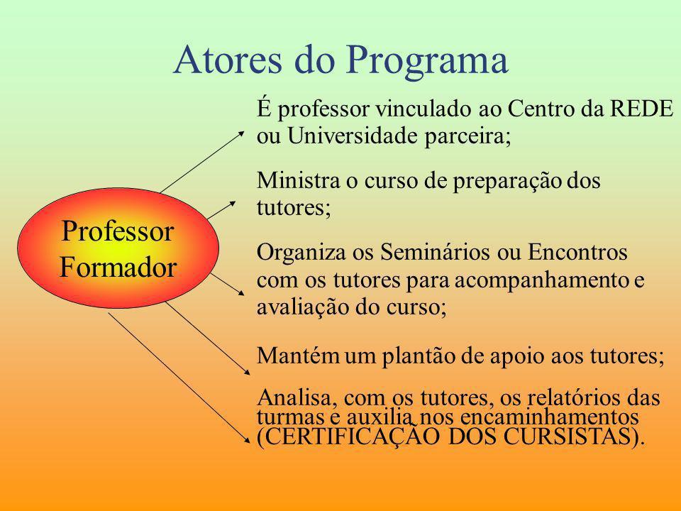 Atores do Programa Professor Formador