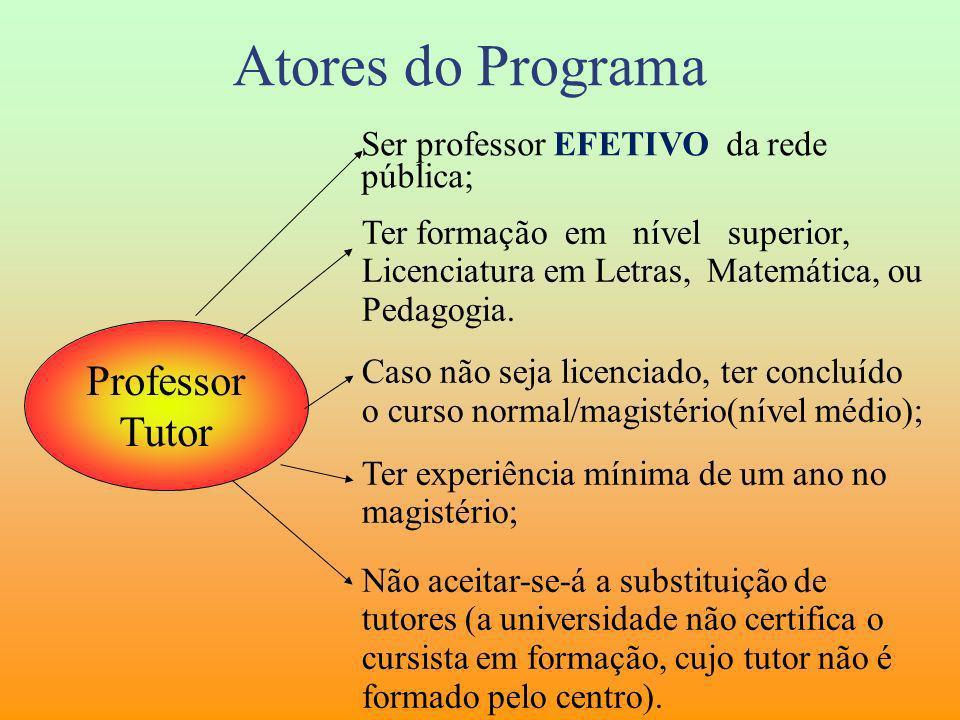 Atores do Programa Professor Tutor