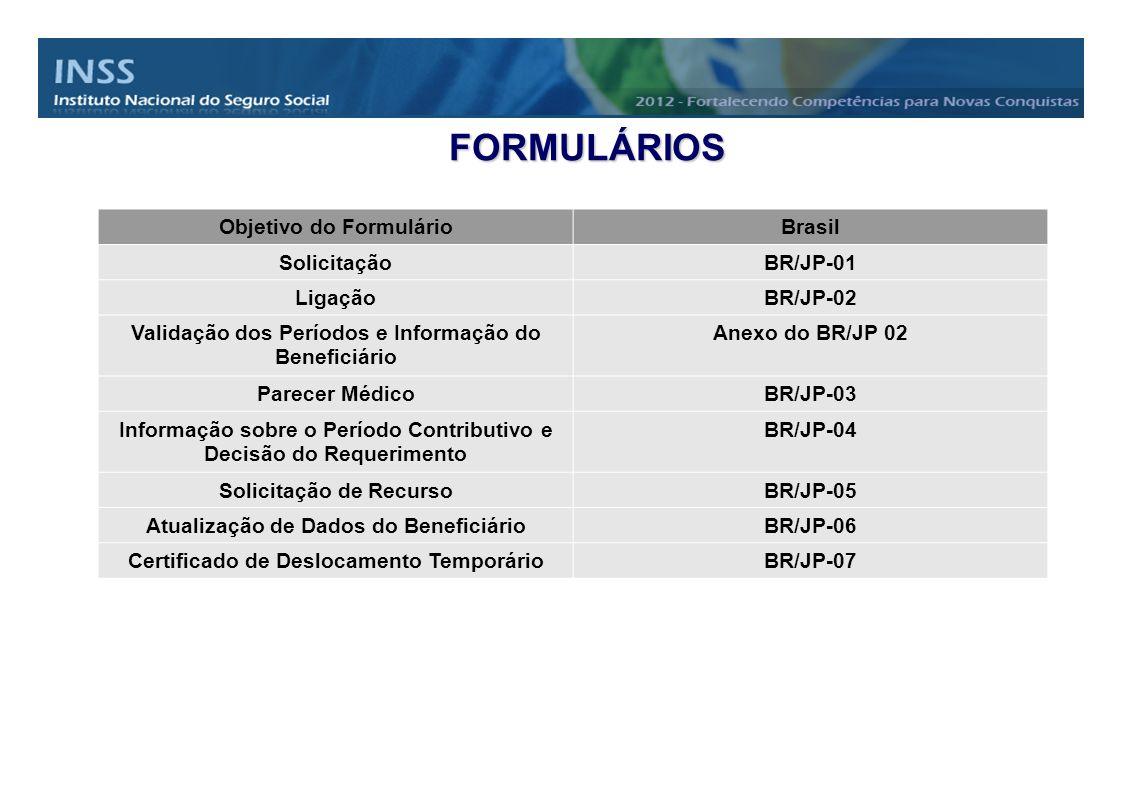 FORMULÁRIOS Objetivo do Formulário Brasil Solicitação BR/JP-01 Ligação