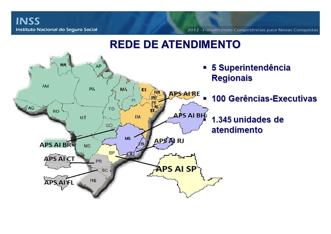 REDE DE ATENDIMENTO 5 Superintendência Regionais