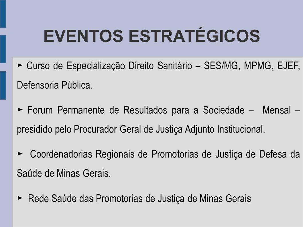 EVENTOS ESTRATÉGICOS ► Curso de Especialização Direito Sanitário – SES/MG, MPMG, EJEF, Defensoria Pública.