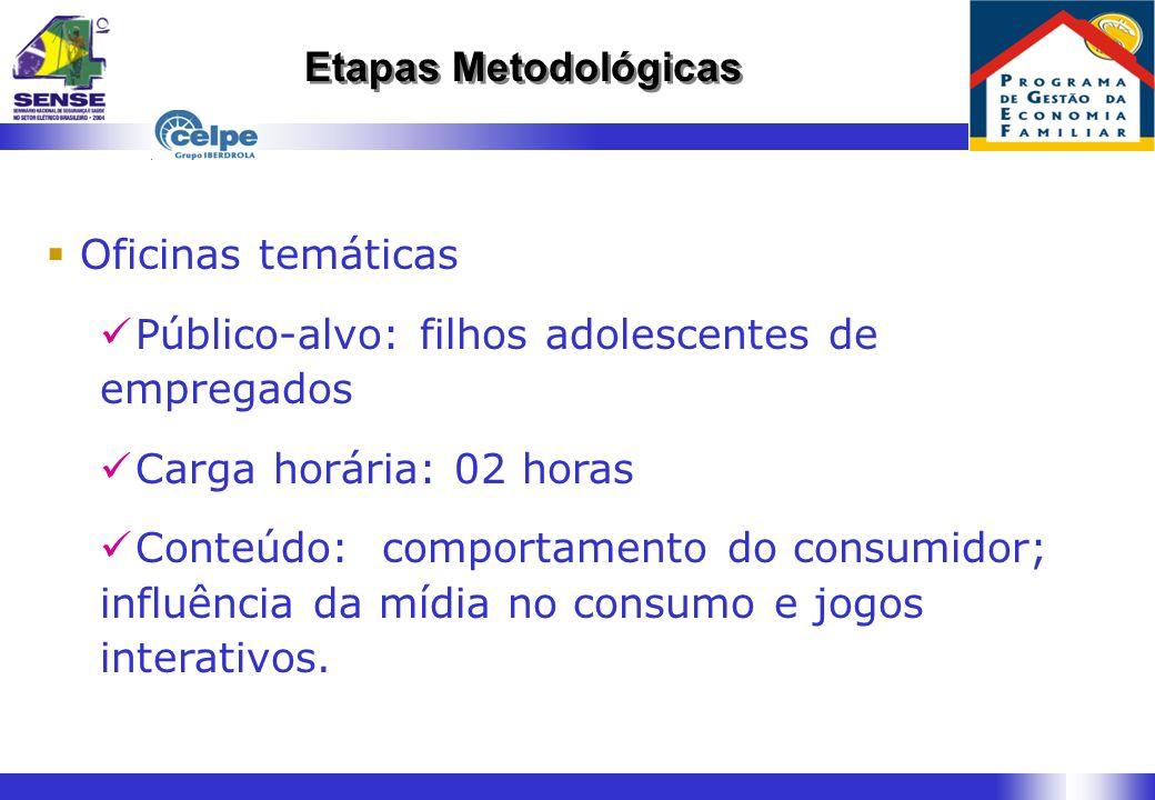 Etapas Metodológicas Oficinas temáticas. Público-alvo: filhos adolescentes de empregados. Carga horária: 02 horas.
