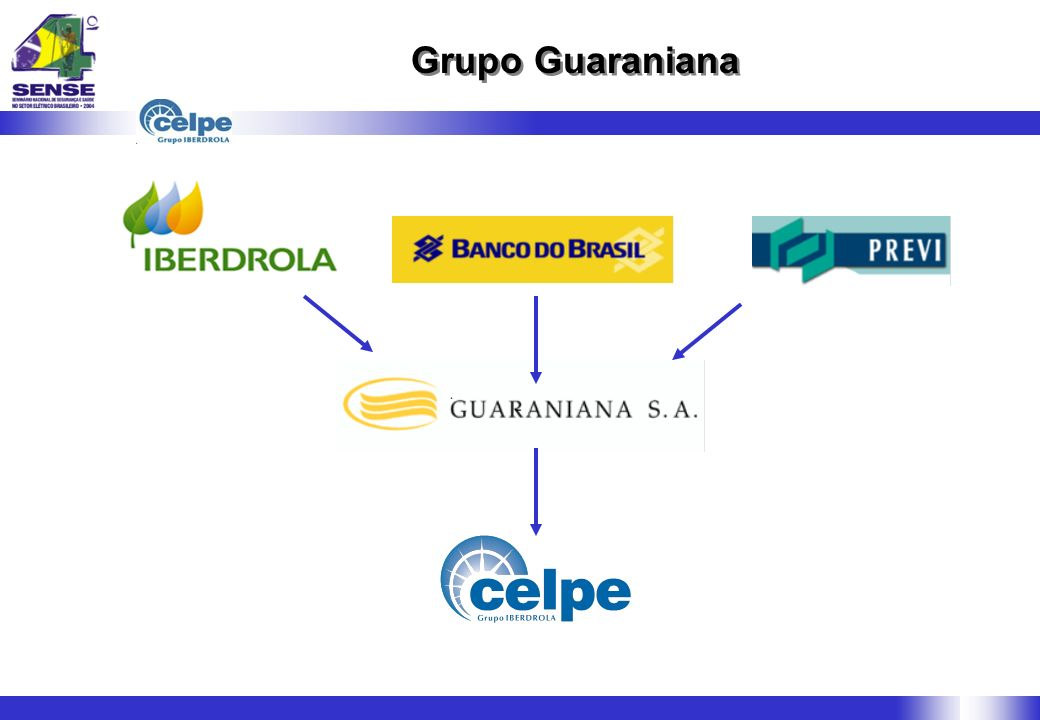 Grupo Guaraniana