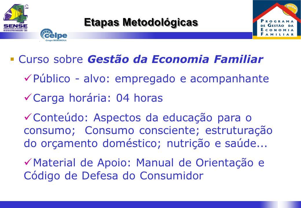 Etapas Metodológicas Curso sobre Gestão da Economia Familiar. Público - alvo: empregado e acompanhante.