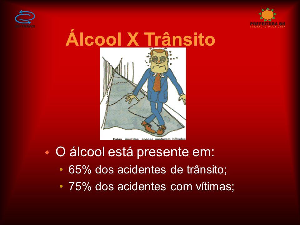 Álcool X Trânsito O álcool está presente em: