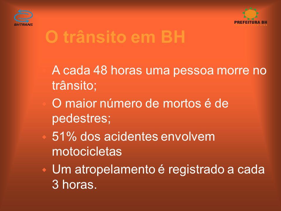 O trânsito em BH A cada 48 horas uma pessoa morre no trânsito;