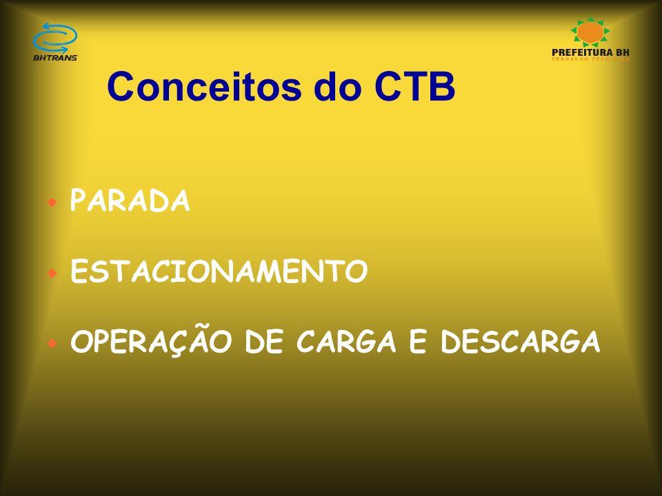 Conceitos do CTB PARADA ESTACIONAMENTO OPERAÇÃO DE CARGA E DESCARGA