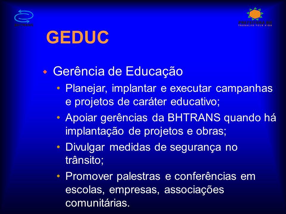 GEDUC Gerência de Educação