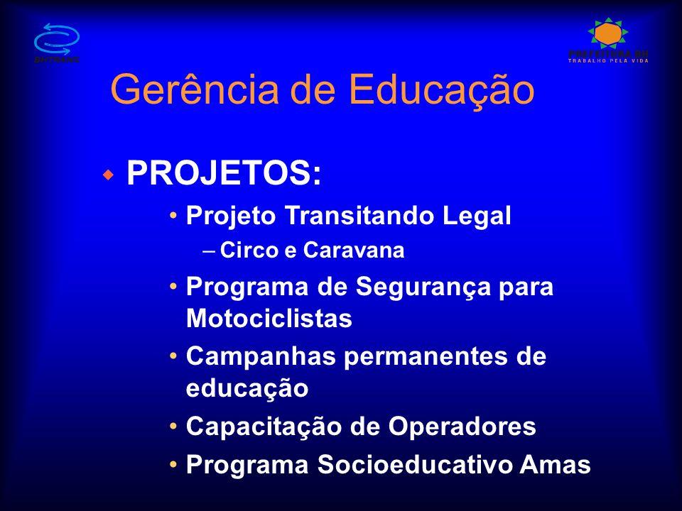 Gerência de Educação PROJETOS: Projeto Transitando Legal