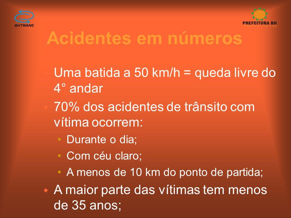 Acidentes em números Uma batida a 50 km/h = queda livre do 4° andar