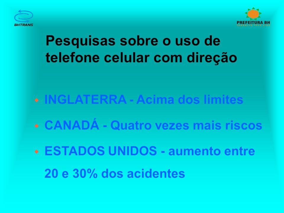 Pesquisas sobre o uso de telefone celular com direção