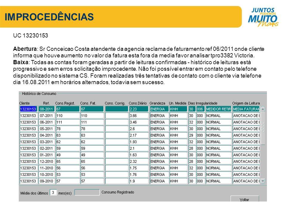 IMPROCEDÊNCIAS UC 13230153.