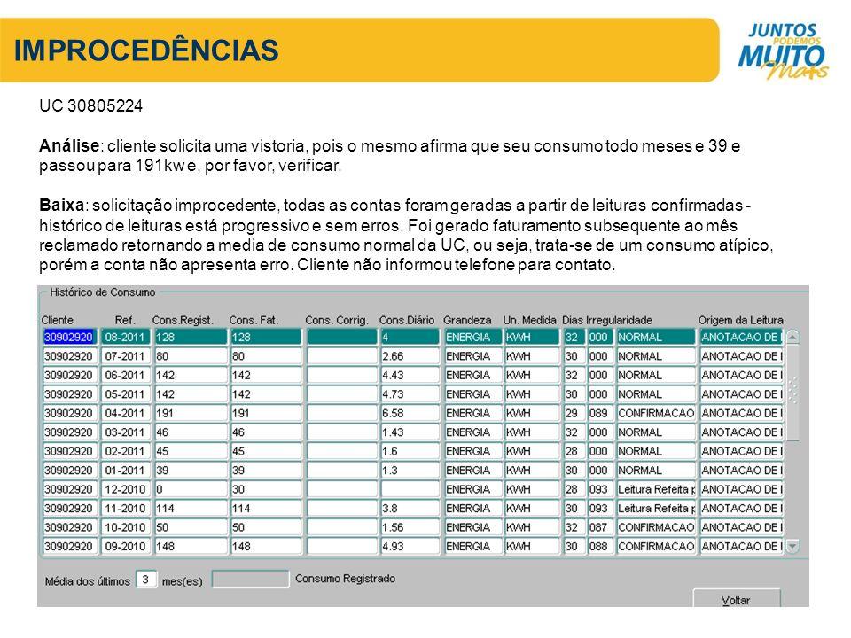 IMPROCEDÊNCIAS UC 30805224.